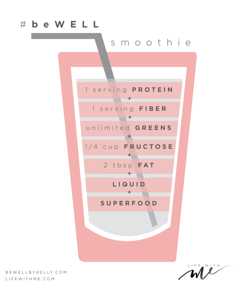 marianna hewitt be well by kelly smoothie  #bewellsmoothie perfect smoothie recipie ingredients